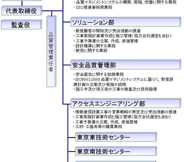 soshikizu2011_000